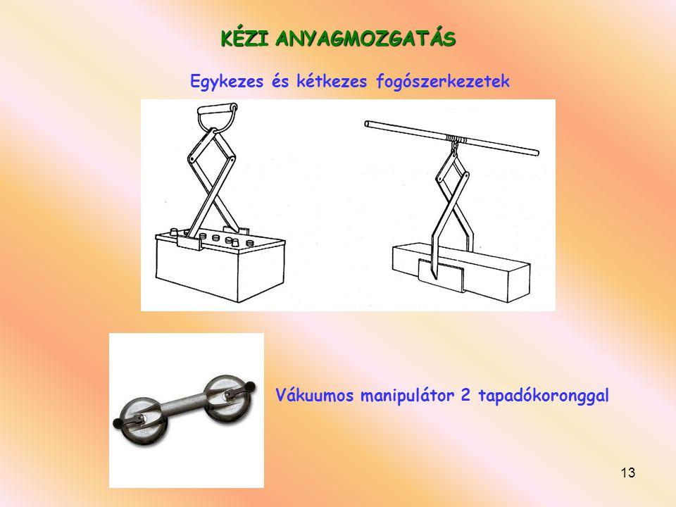 KÉZI ANYAGMOZGATÁS Egykezes és kétkezes fogószerkezetek