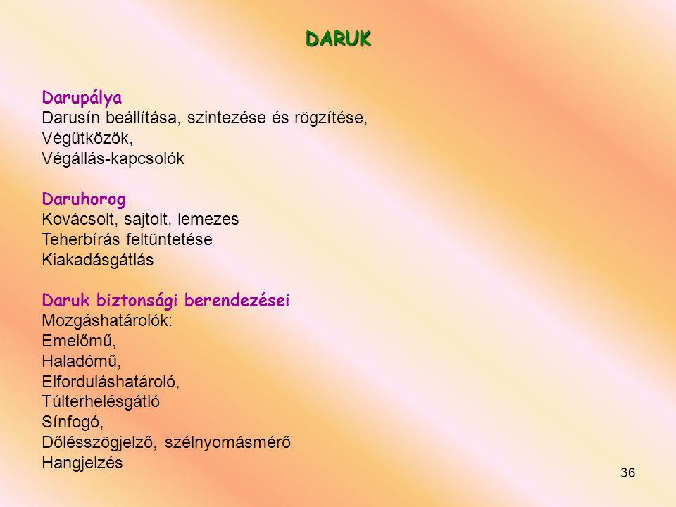 DARUK Darupálya Darusín beállítása, szintezése és rögzítése,
