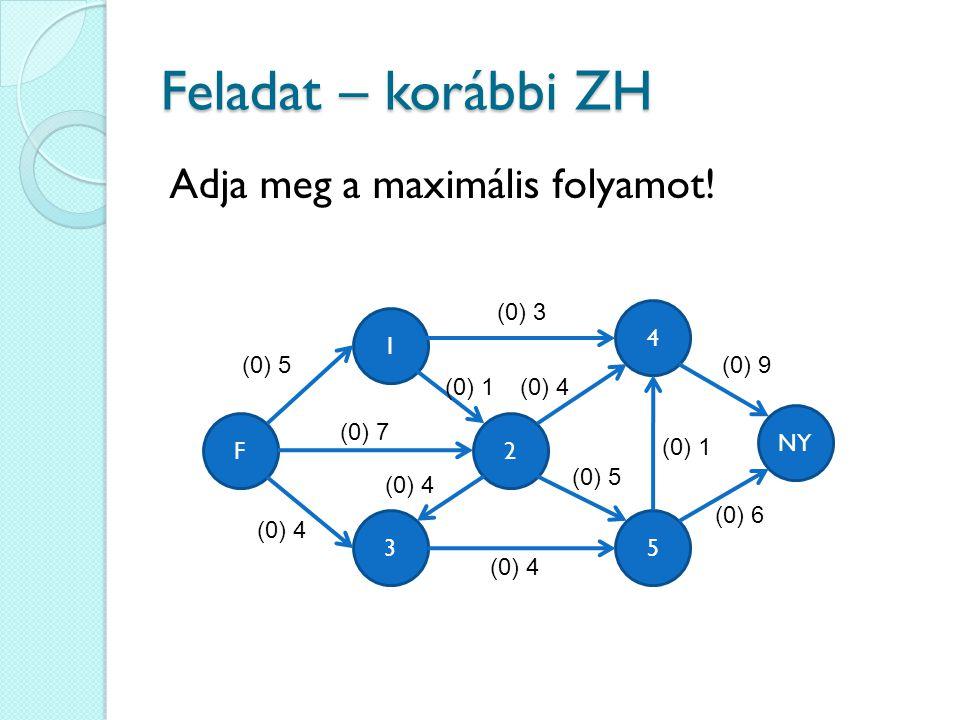 Feladat – korábbi ZH Adja meg a maximális folyamot! (0) 3 4 1 (0) 5