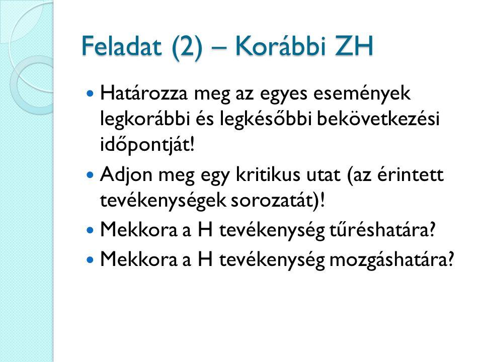 Feladat (2) – Korábbi ZH Határozza meg az egyes események legkorábbi és legkésőbbi bekövetkezési időpontját!