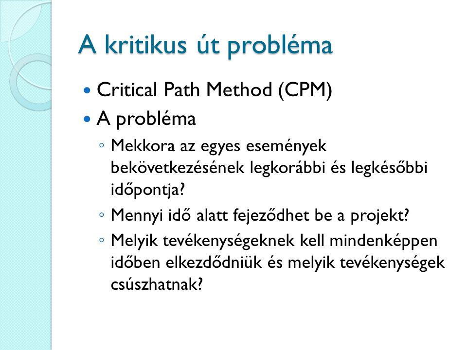 A kritikus út probléma Critical Path Method (CPM) A probléma