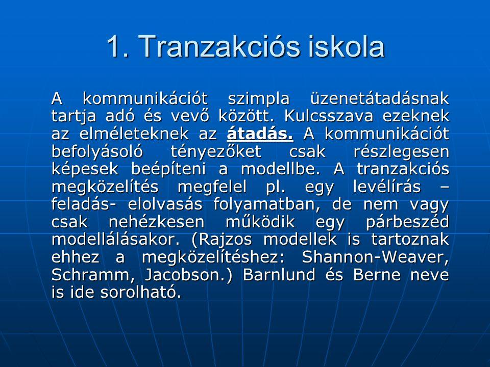1. Tranzakciós iskola