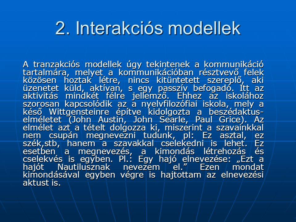 2. Interakciós modellek