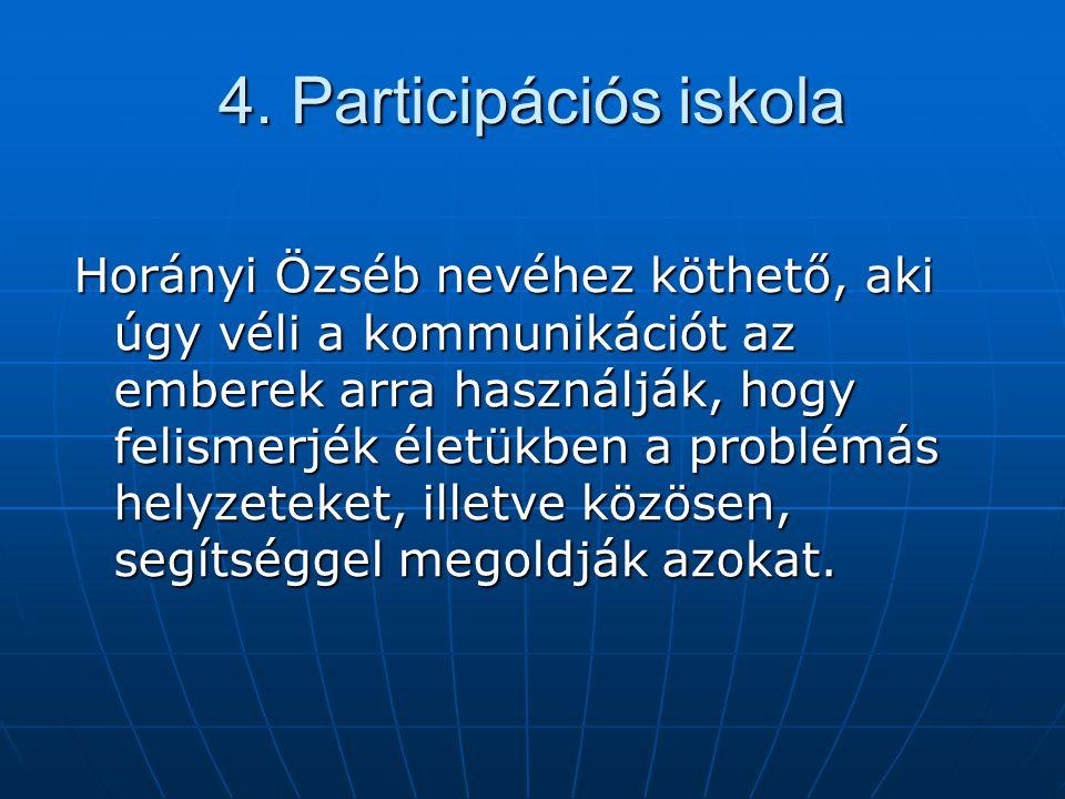 4. Participációs iskola
