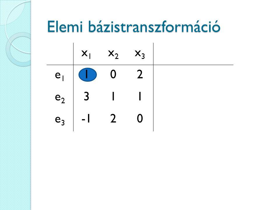 Elemi bázistranszformáció