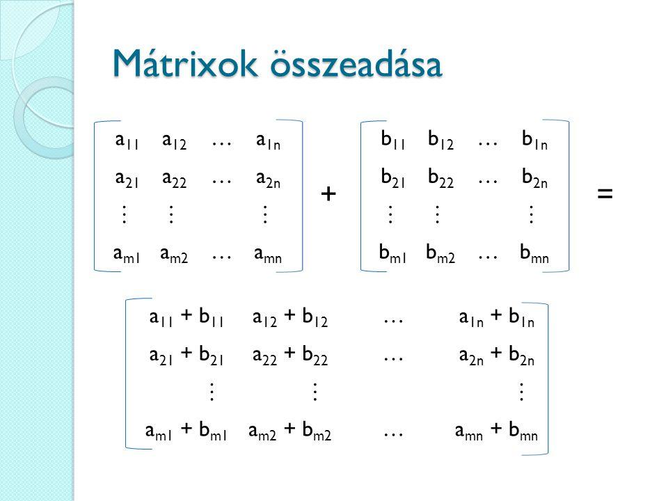 Mátrixok összeadása + = a11 a12 … a1n a21 a22 a2n am1 am2 amn b11 b12