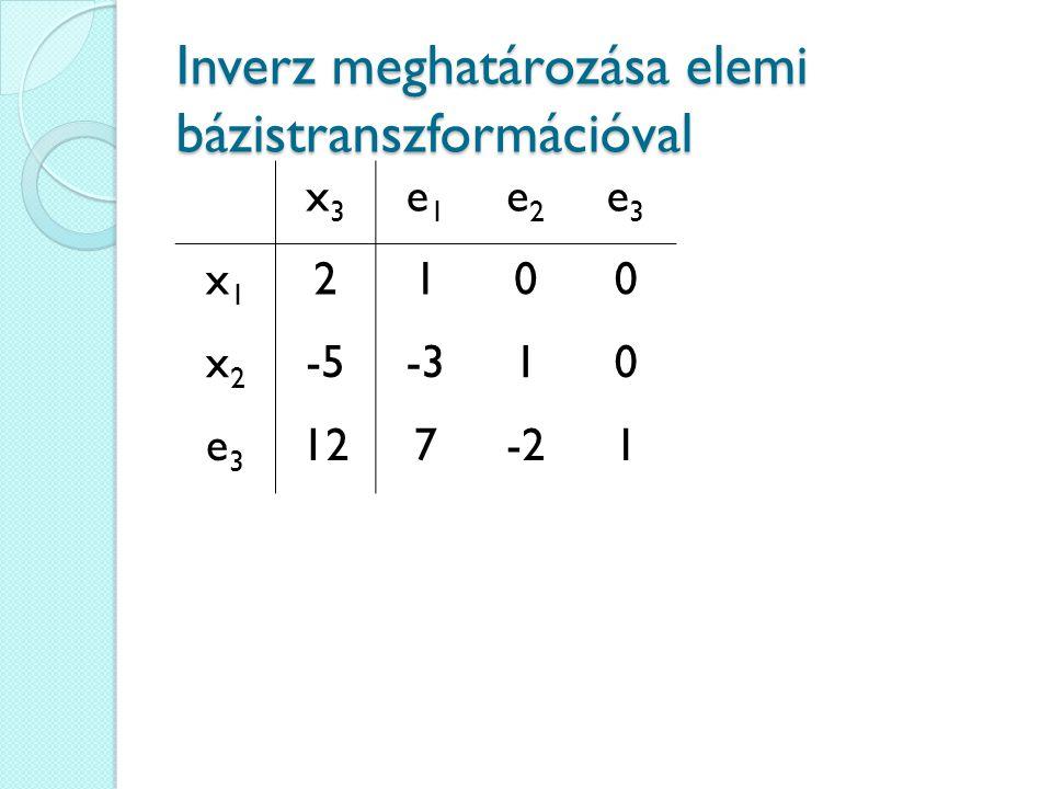 Inverz meghatározása elemi bázistranszformációval