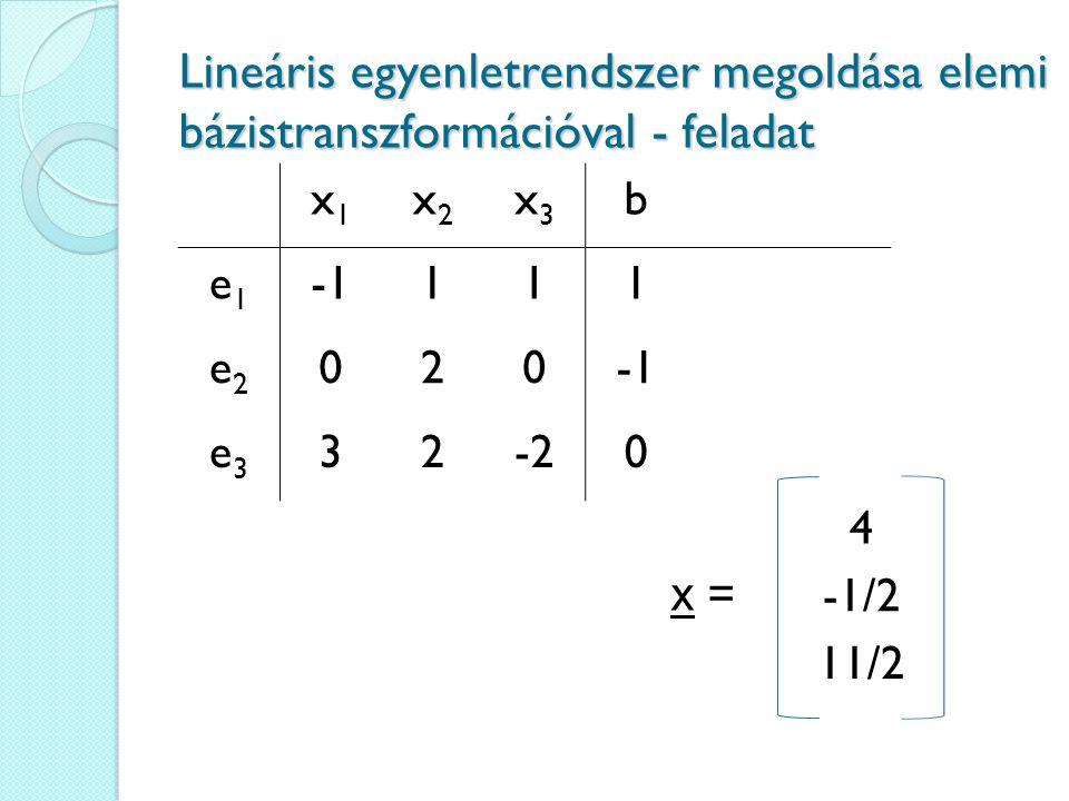 Lineáris egyenletrendszer megoldása elemi bázistranszformációval - feladat