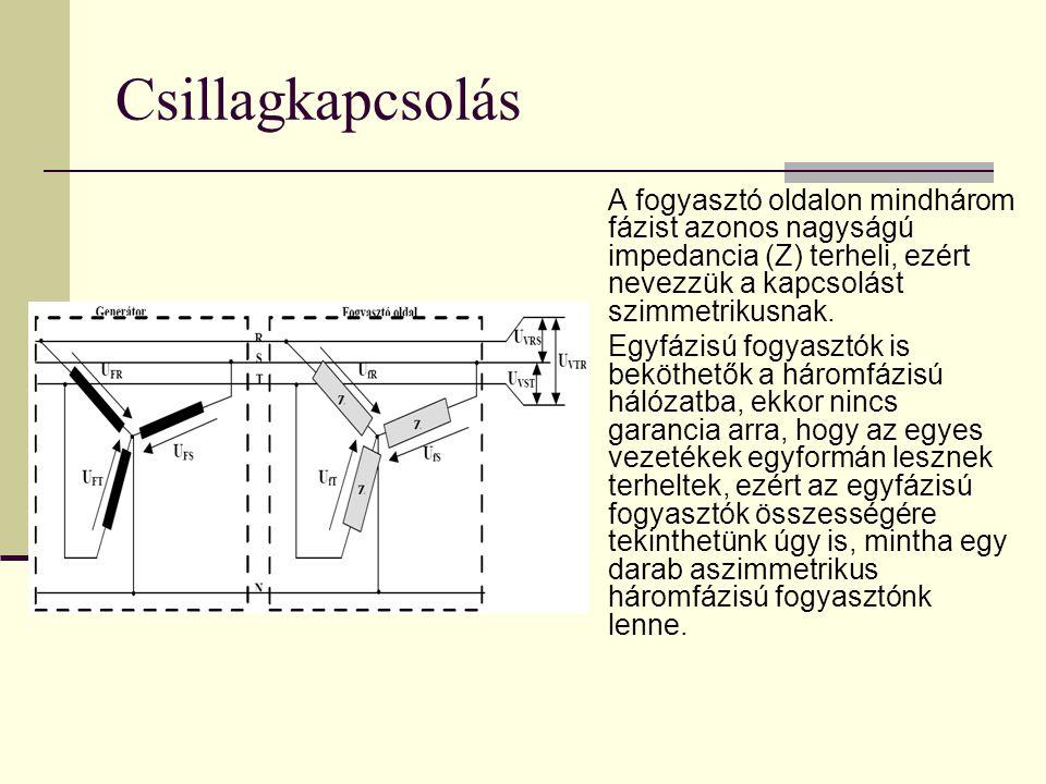 Csillagkapcsolás A fogyasztó oldalon mindhárom fázist azonos nagyságú impedancia (Z) terheli, ezért nevezzük a kapcsolást szimmetrikusnak.
