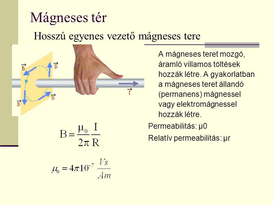 Mágneses tér Hosszú egyenes vezető mágneses tere