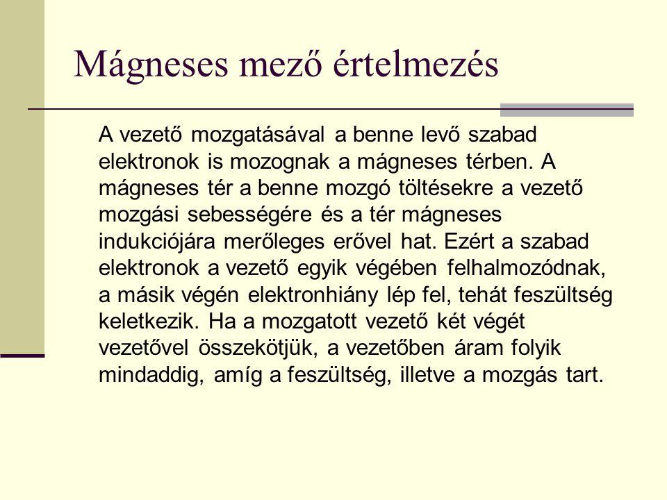 Mágneses mező értelmezés