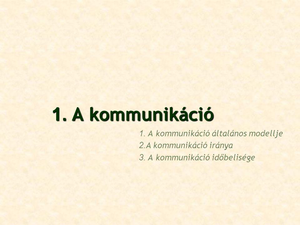 1. A kommunikáció 1. A kommunikáció általános modellje
