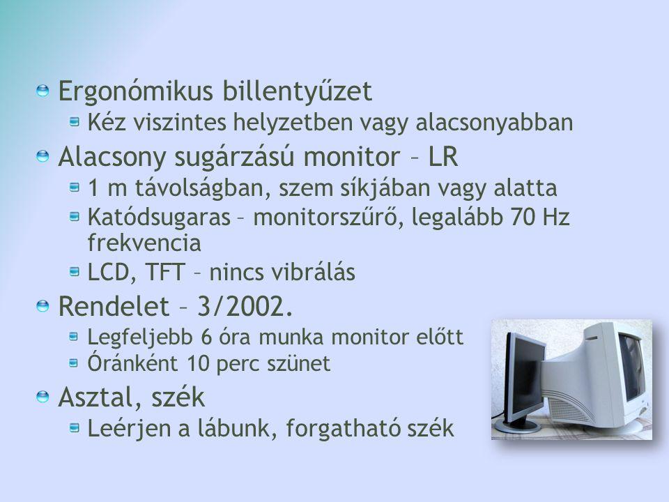 Ergonómikus billentyűzet Alacsony sugárzású monitor – LR
