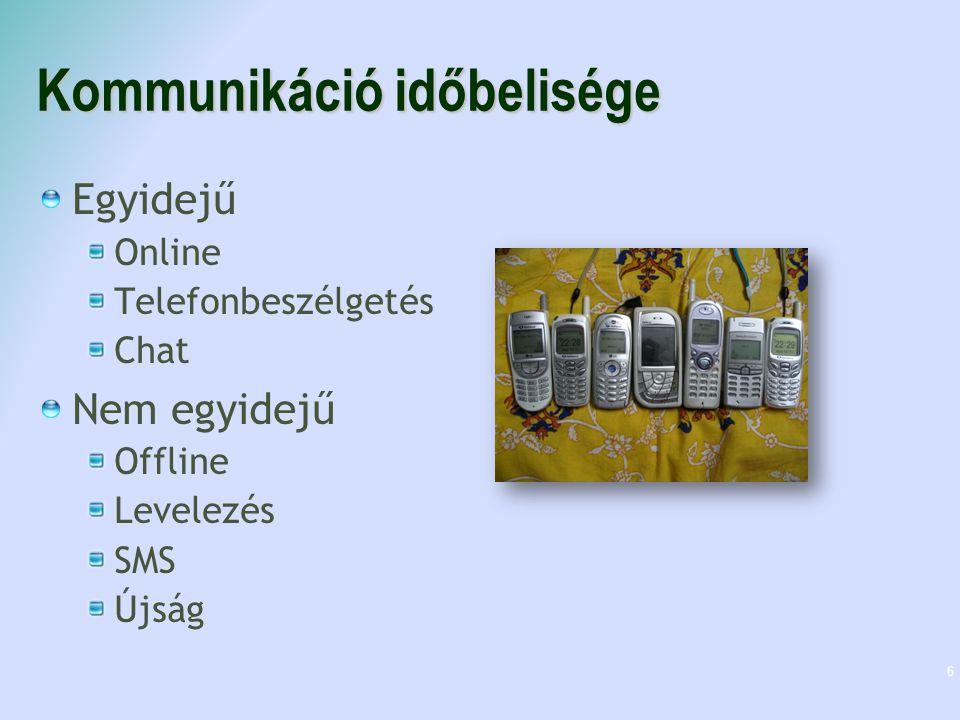 Kommunikáció időbelisége
