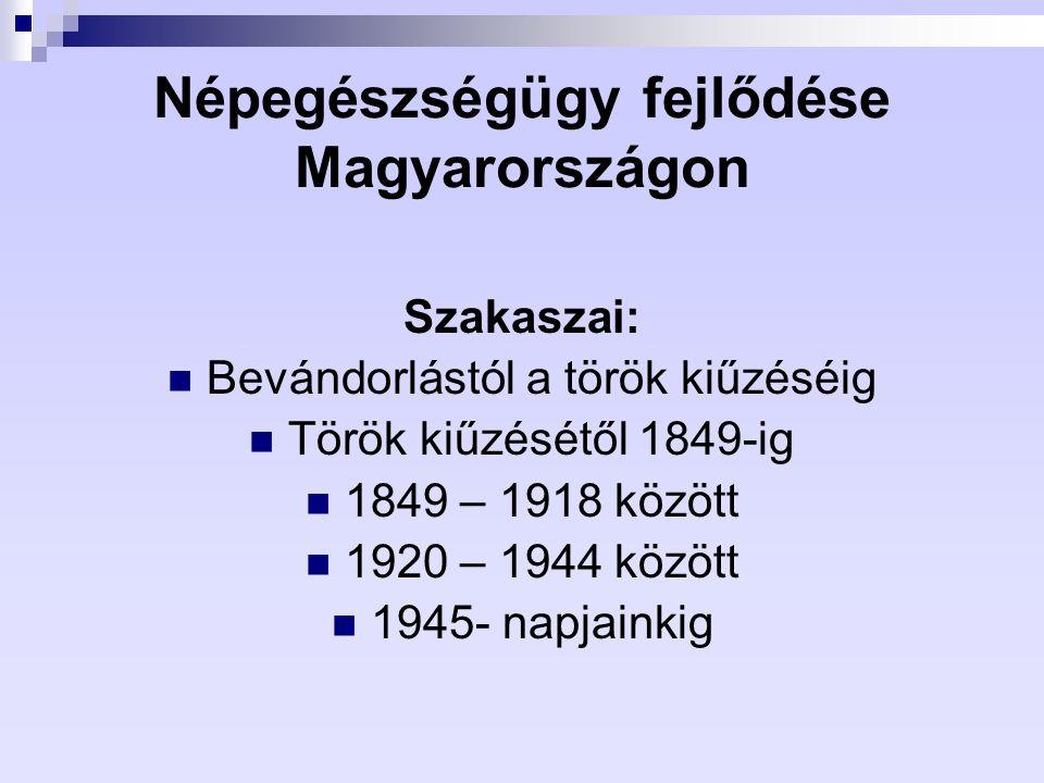 Népegészségügy fejlődése Magyarországon