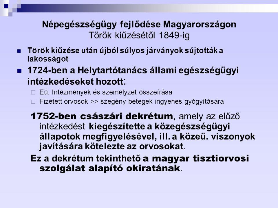 Népegészségügy fejlődése Magyarországon Török kiűzésétől 1849-ig