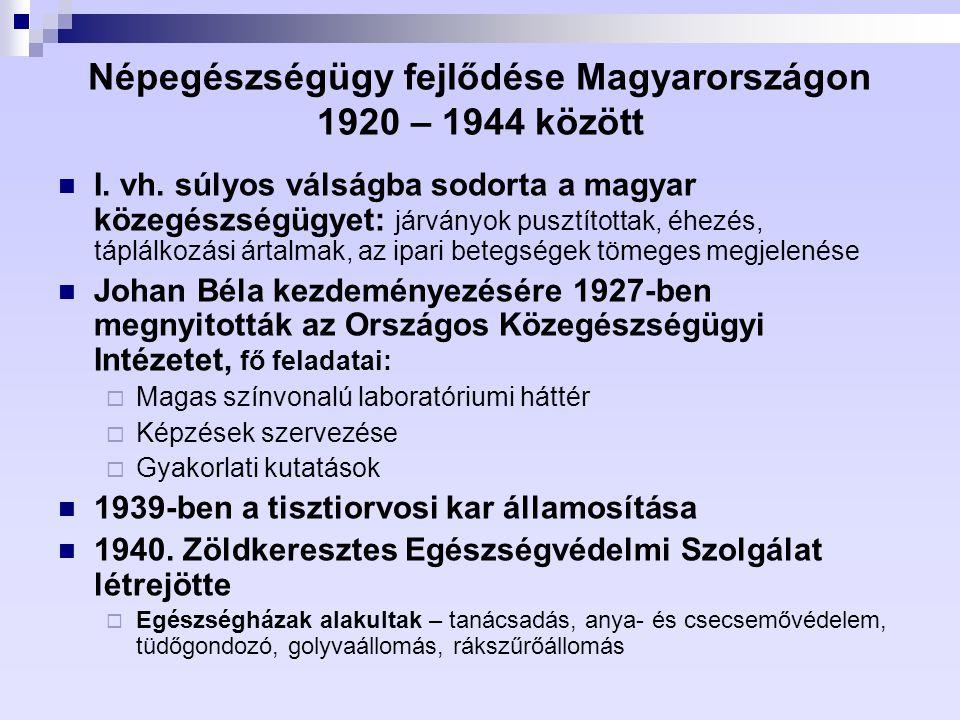Népegészségügy fejlődése Magyarországon 1920 – 1944 között