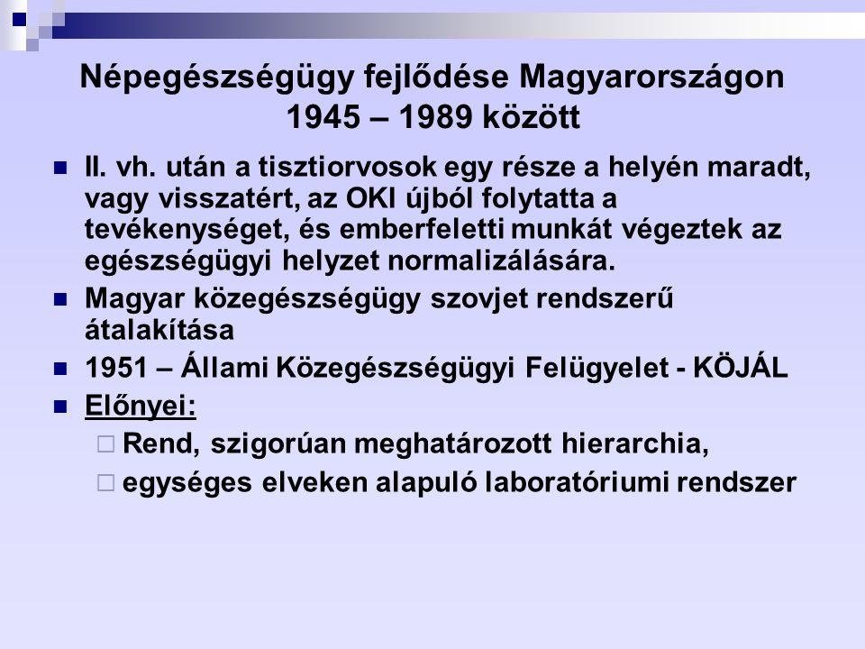Népegészségügy fejlődése Magyarországon 1945 – 1989 között