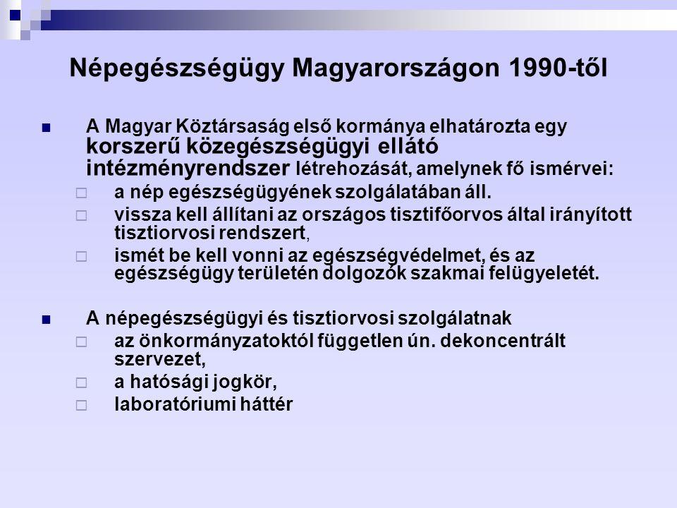 Népegészségügy Magyarországon 1990-től