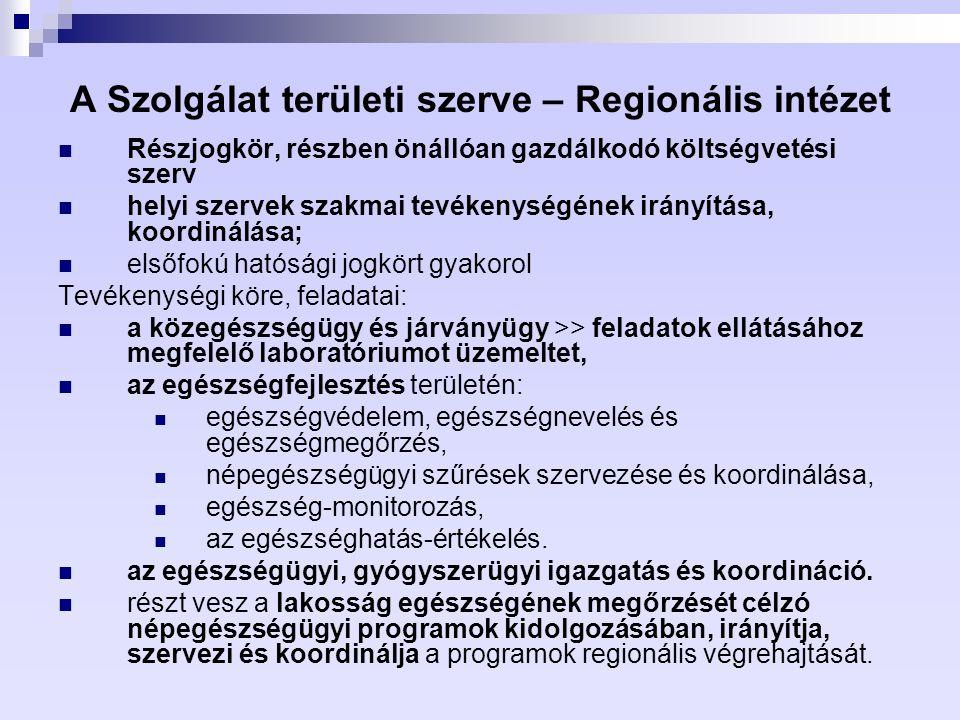 A Szolgálat területi szerve – Regionális intézet