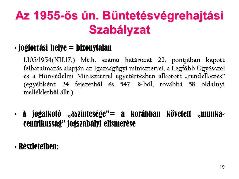Az 1955-ös ún. Büntetésvégrehajtási Szabályzat