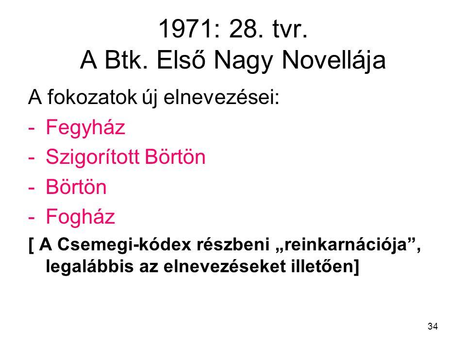 1971: 28. tvr. A Btk. Első Nagy Novellája