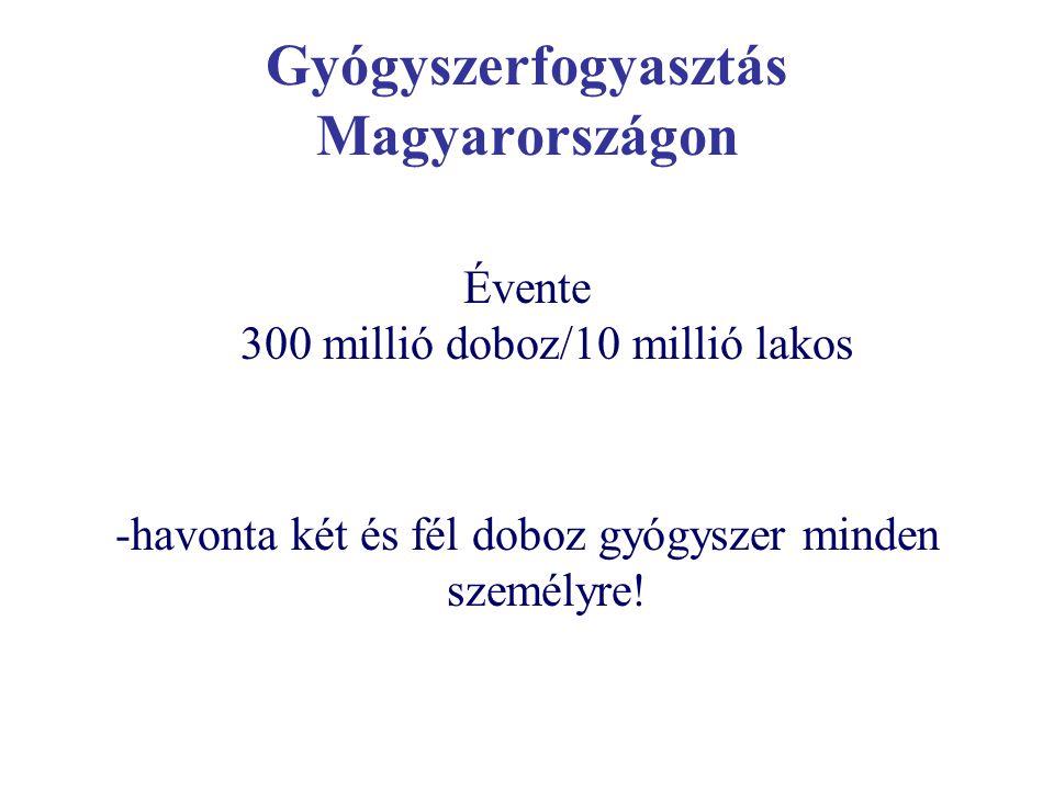 Gyógyszerfogyasztás Magyarországon