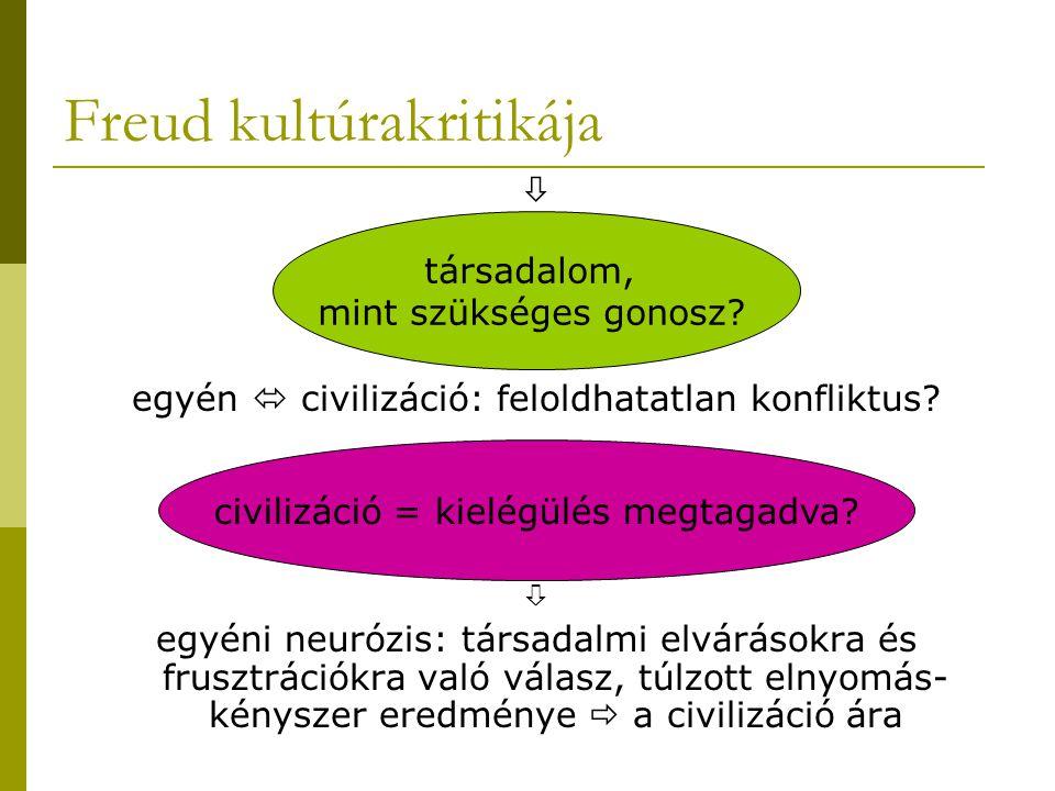 Freud kultúrakritikája
