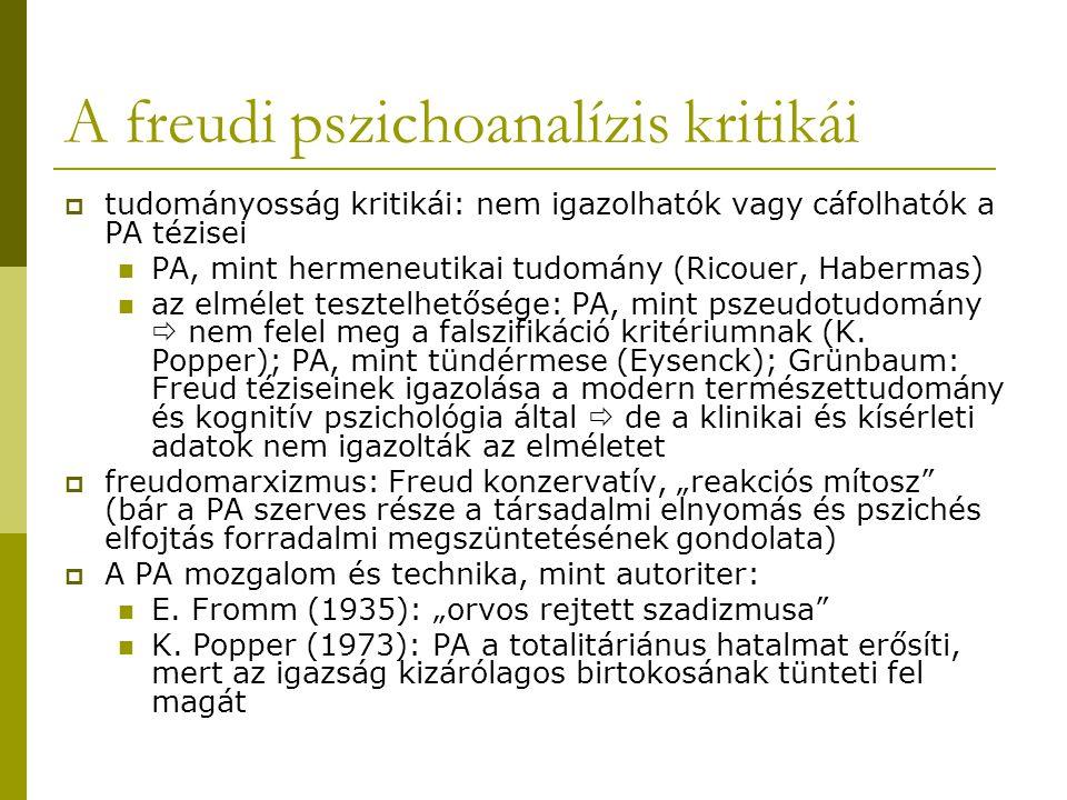 A freudi pszichoanalízis kritikái