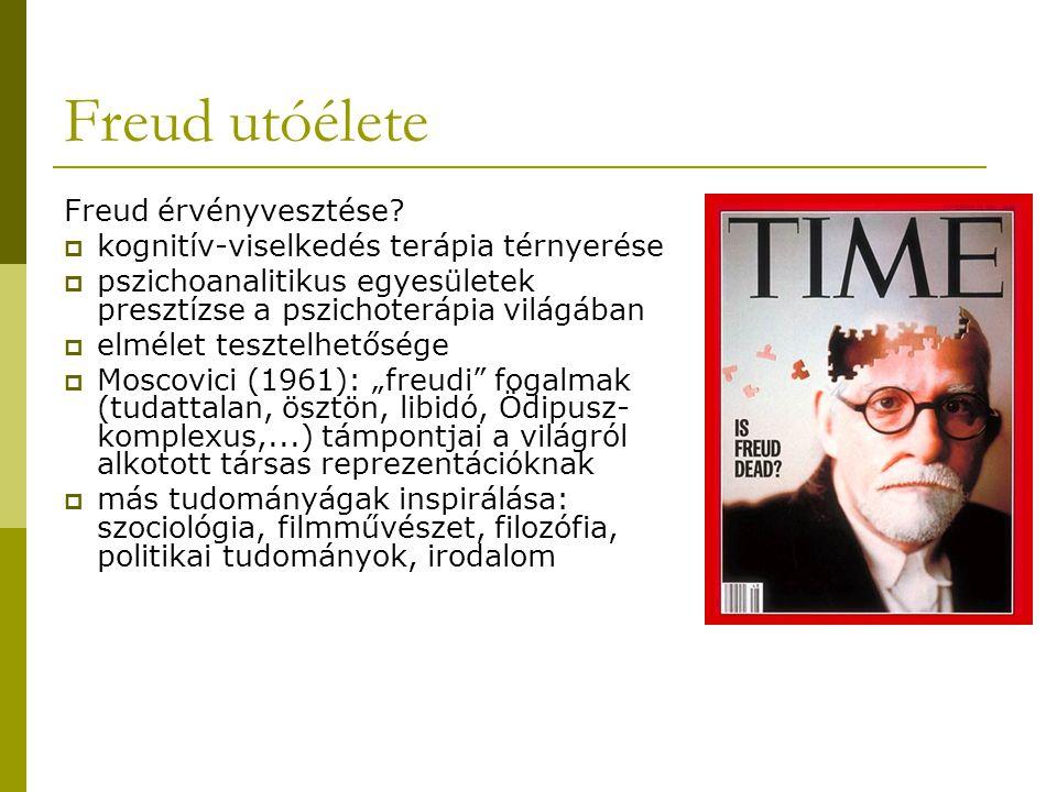 Freud utóélete Freud érvényvesztése