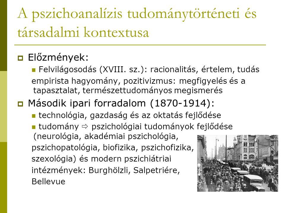 A pszichoanalízis tudománytörténeti és társadalmi kontextusa