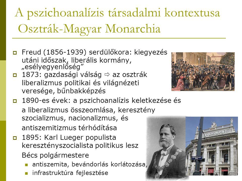 A pszichoanalízis társadalmi kontextusa Osztrák-Magyar Monarchia