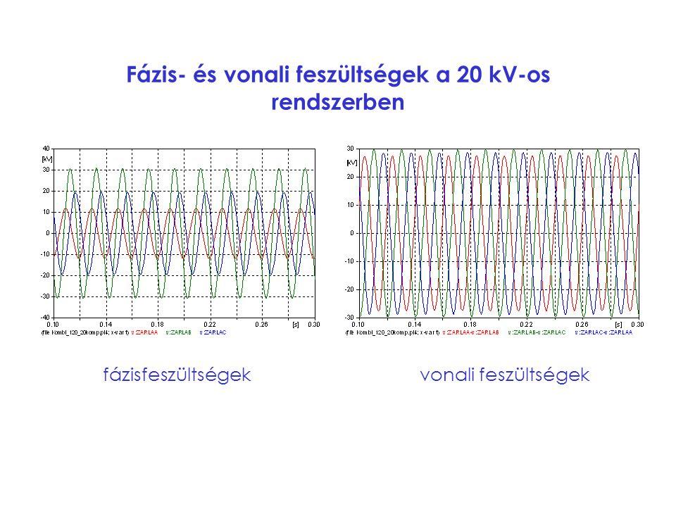 Fázis- és vonali feszültségek a 20 kV-os rendszerben