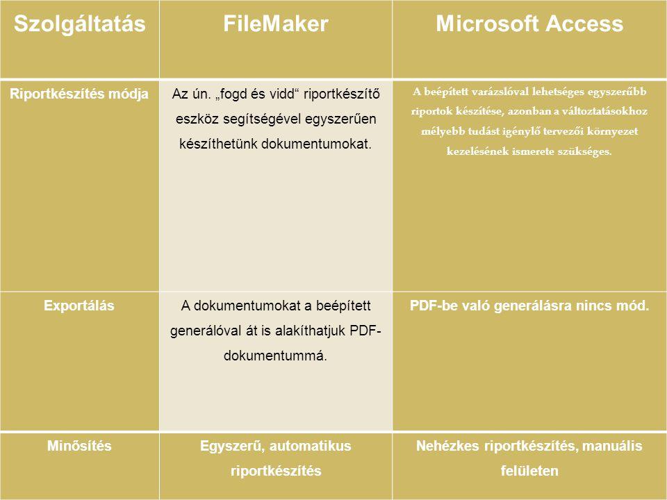 Szolgáltatás FileMaker Microsoft Access