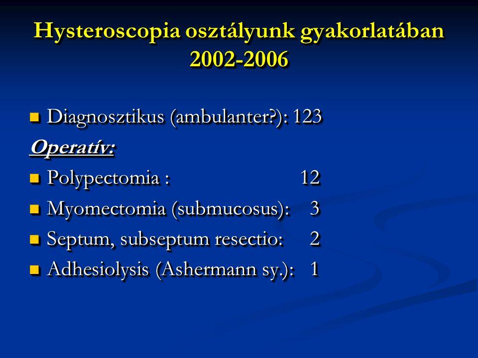 Hysteroscopia osztályunk gyakorlatában 2002-2006
