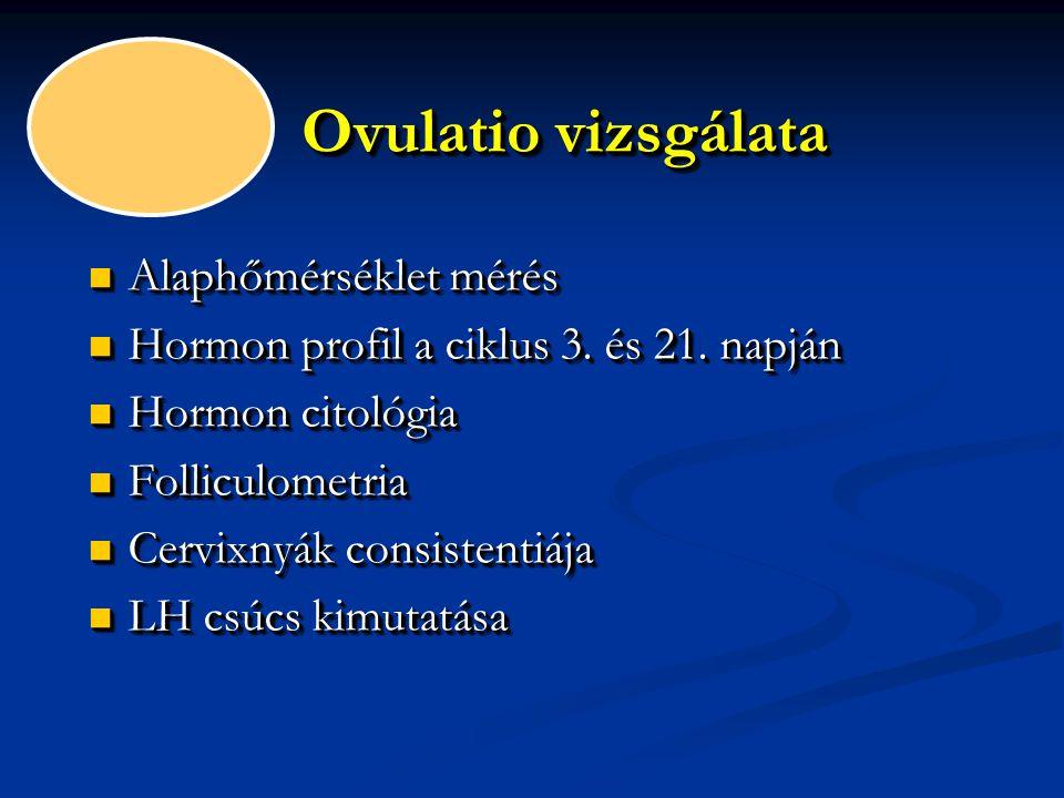 Ovulatio vizsgálata Alaphőmérséklet mérés