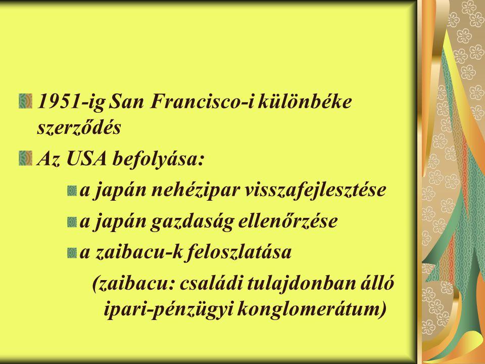 1951-ig San Francisco-i különbéke szerződés