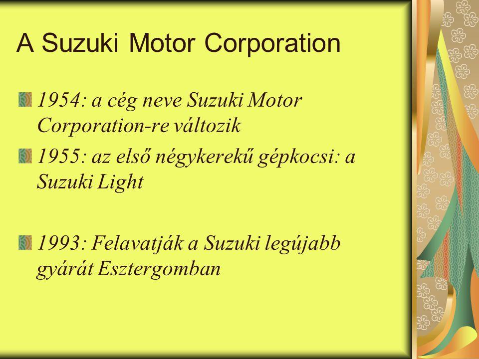 A Suzuki Motor Corporation
