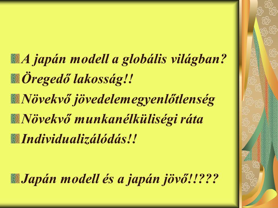 A japán modell a globális világban