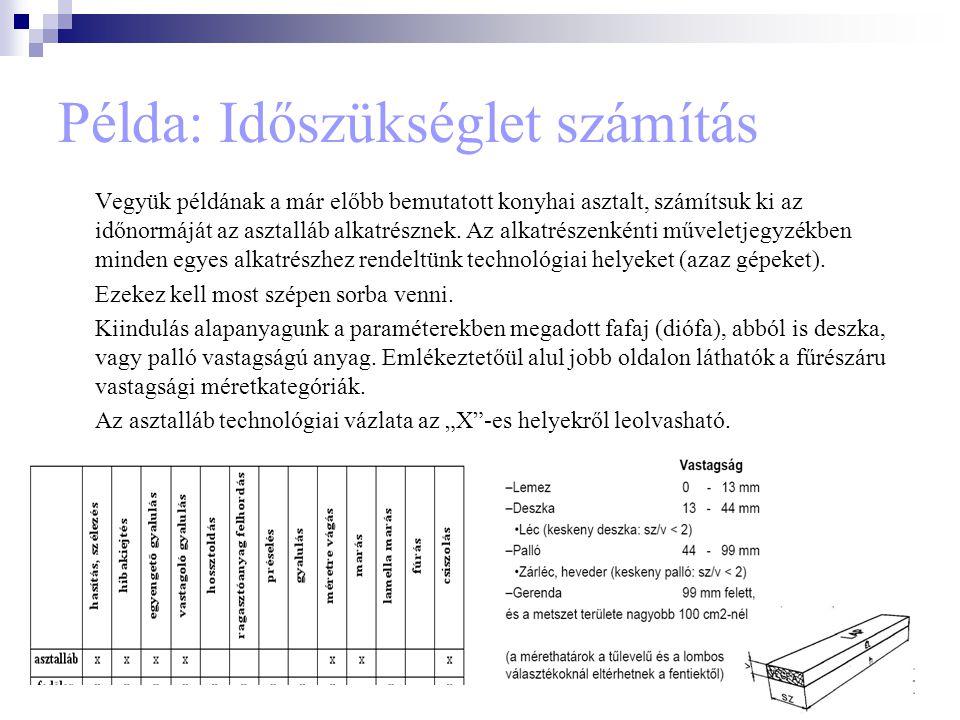 Példa: Időszükséglet számítás