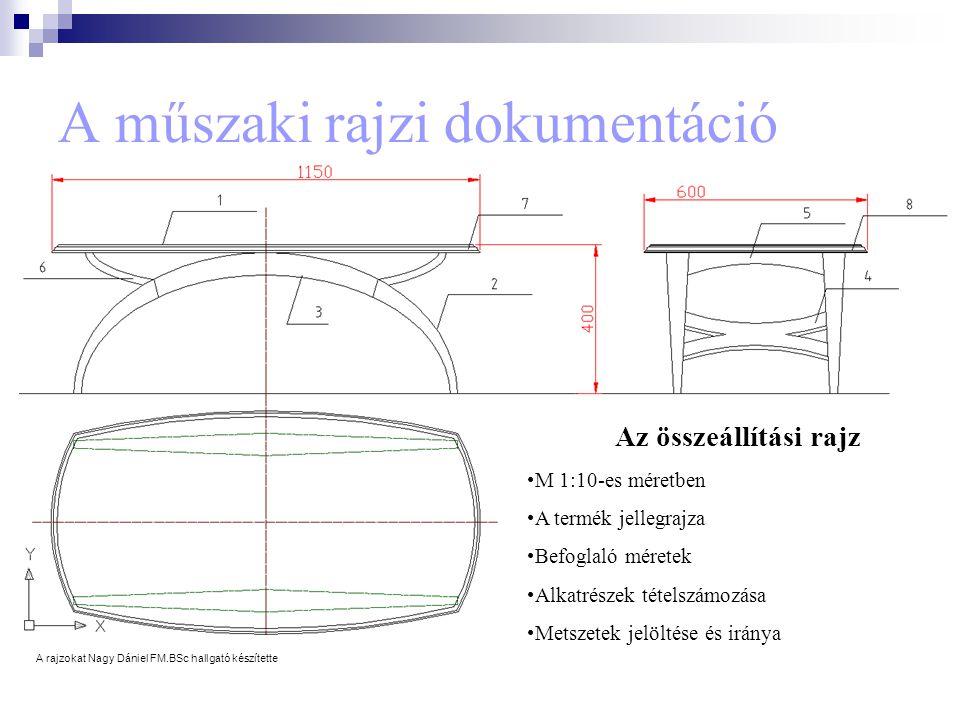 A műszaki rajzi dokumentáció