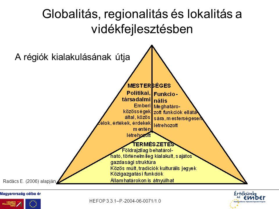 Globalitás, regionalitás és lokalitás a vidékfejlesztésben