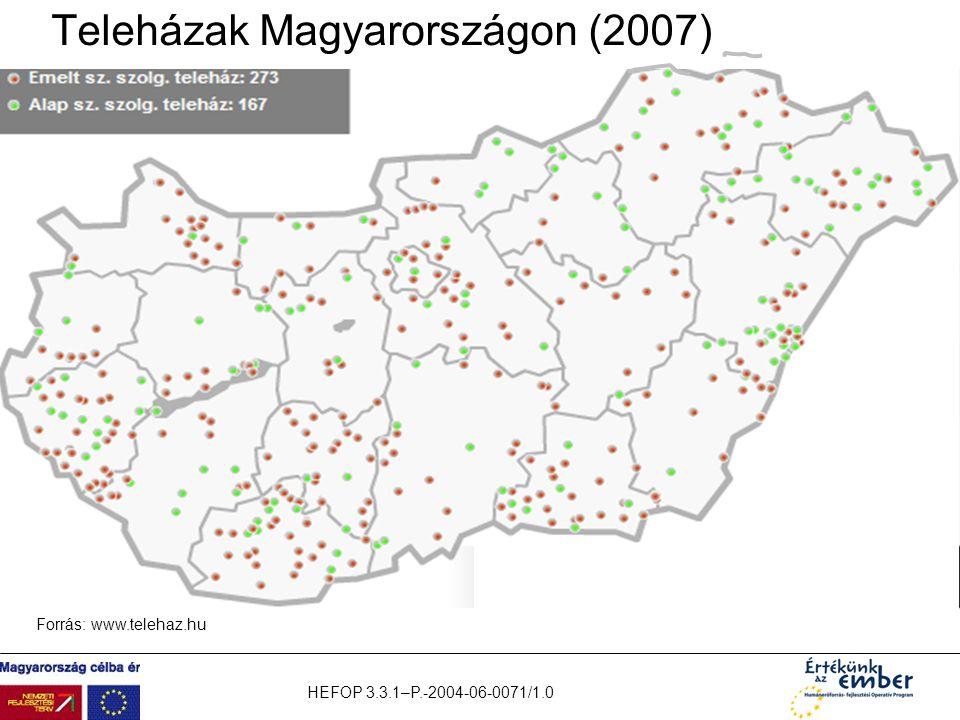 Teleházak Magyarországon (2007)