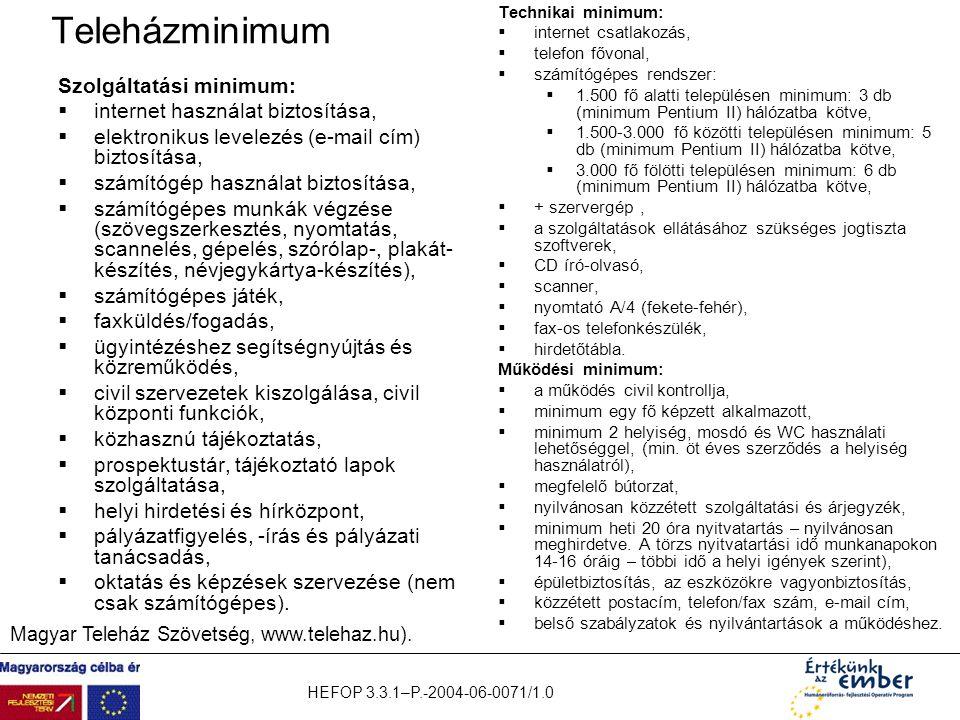 Teleházminimum Szolgáltatási minimum: internet használat biztosítása,