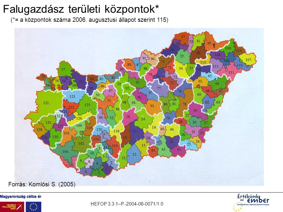 Falugazdász területi központok*