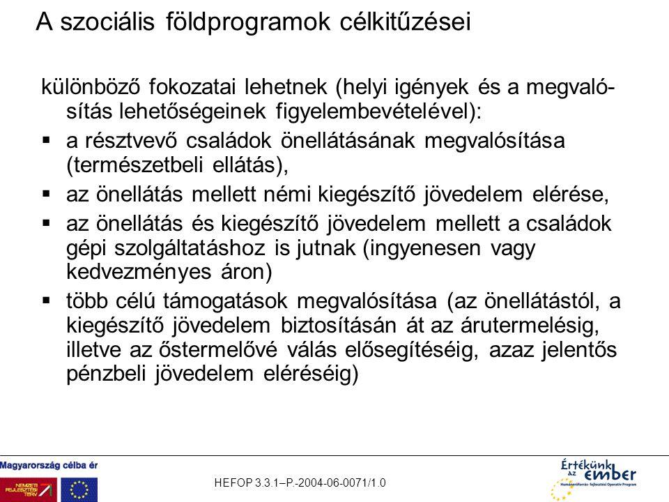 A szociális földprogramok célkitűzései