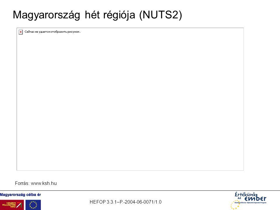 Magyarország hét régiója (NUTS2)