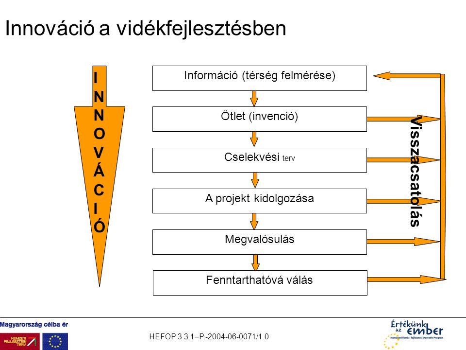 Innováció a vidékfejlesztésben