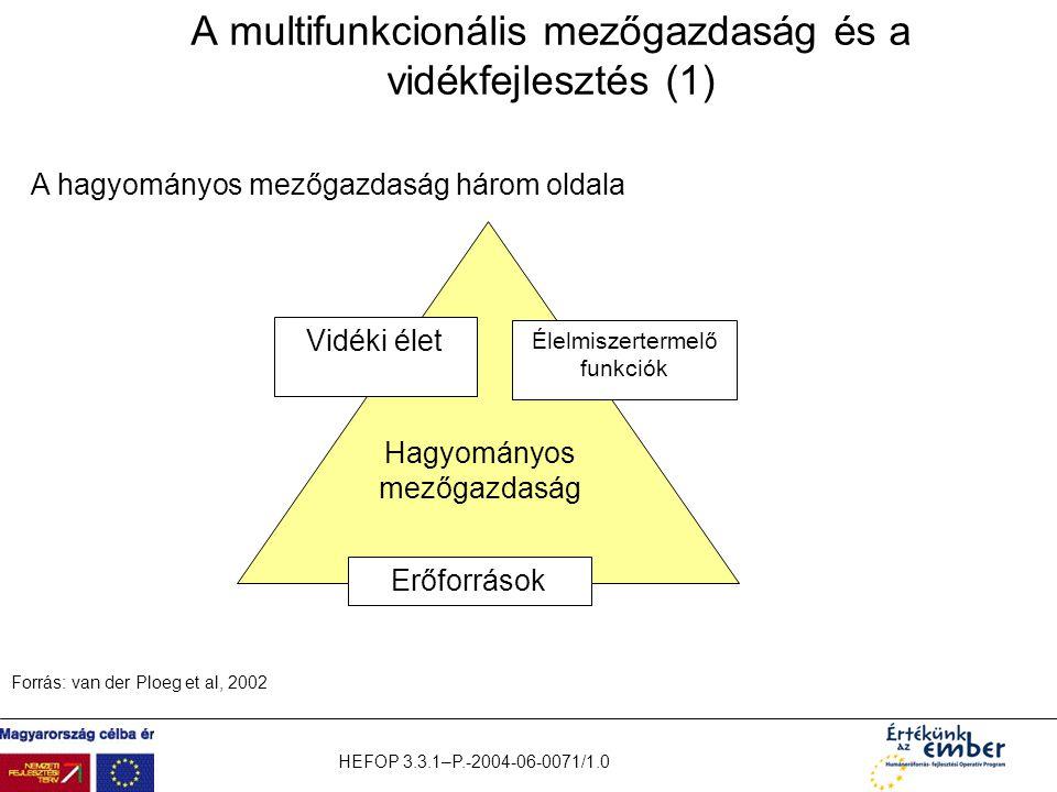 A multifunkcionális mezőgazdaság és a vidékfejlesztés (1)