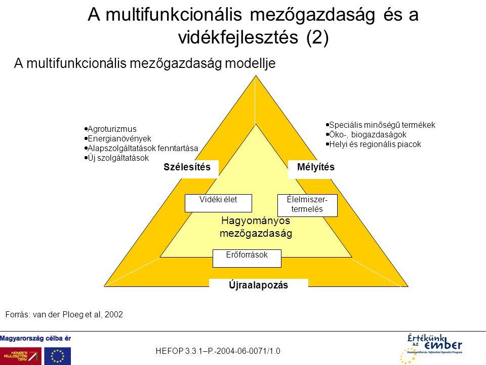 A multifunkcionális mezőgazdaság és a vidékfejlesztés (2)